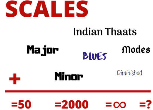 How many musical scales are there as a mathematical equation