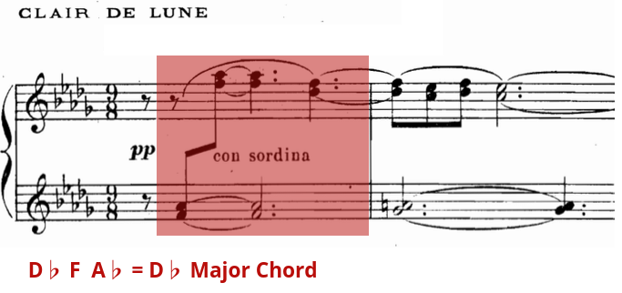 Clair De Lune first line highlighted to help identify key in sheet music.