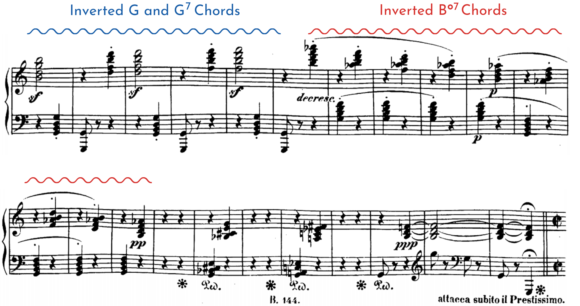 Waldstein Piano Sonata section with inverted G chords