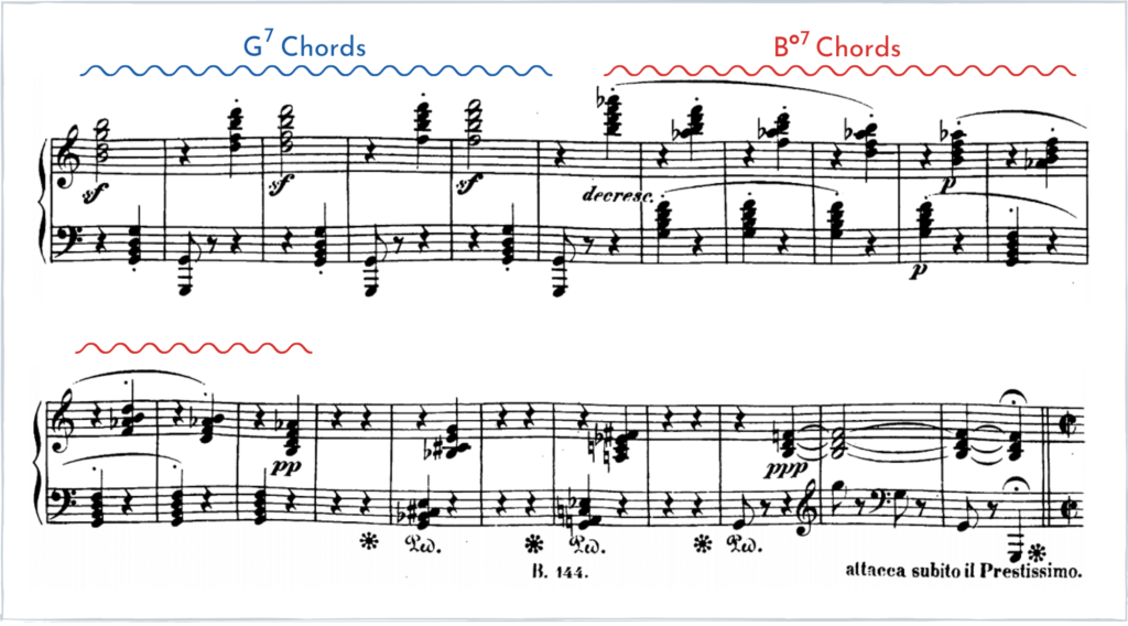 Piano sheet music with chords